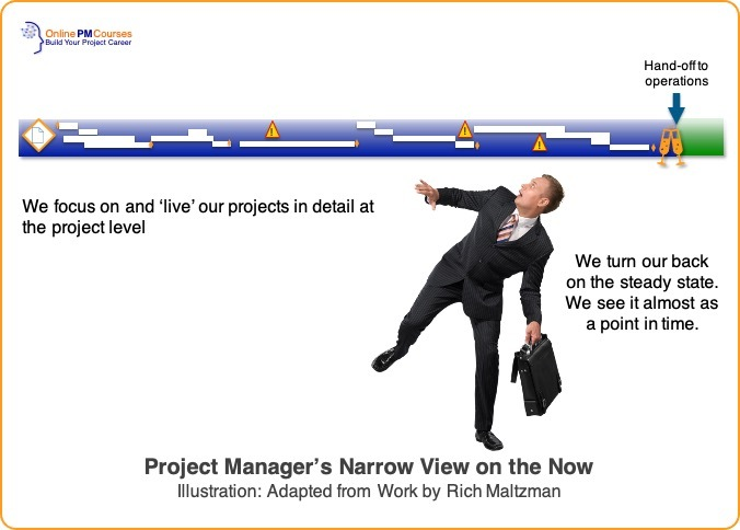 Project Manager's Narrow View on the Now