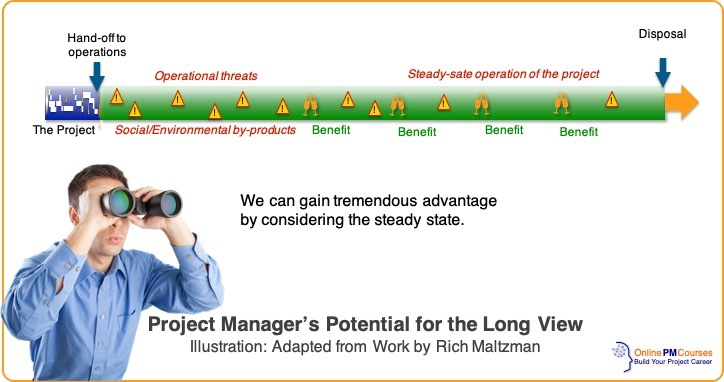 Project Manager's Potential for the Long View