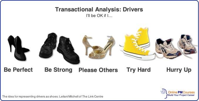 Transactional Analysis - Drivers