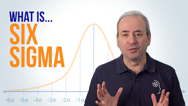 What is Six Sigma? ...and DMAIC | Video