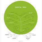 DIGITAL_TREE