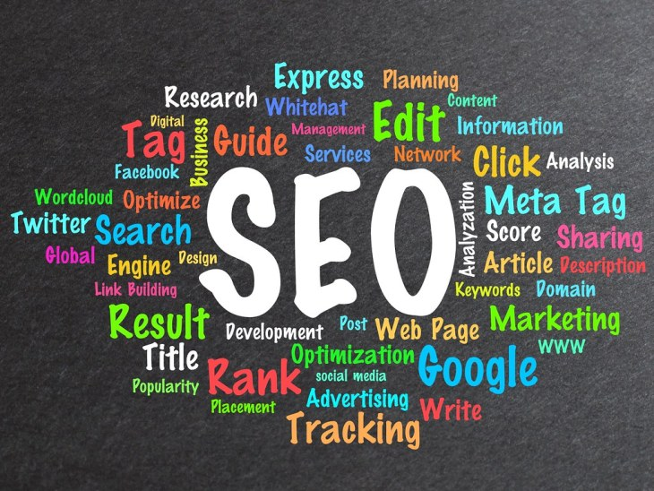 SEO Guide for Google first page rank in India