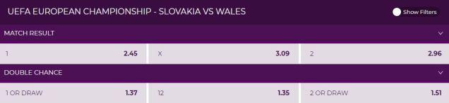 Slovakia vs Wales Winning Team Odds