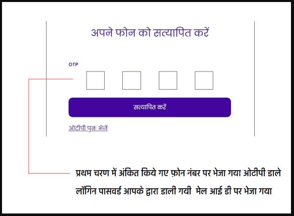 Bihar Mukhyamantri Udyami Yojna 2021