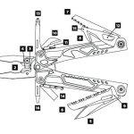 Leatherman-OHT-Multi-Tool-0-0