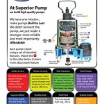 Superior-Pump-92341-13-HP-Cast-Iron-Sump-Pump-Side-Discharge-with-Vertical-Float-Switch-0-0