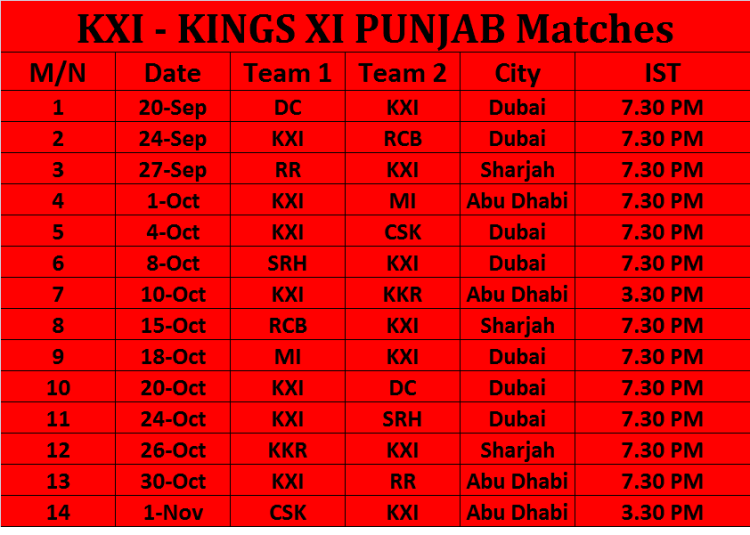 KINGS XI PUNJAB Matches