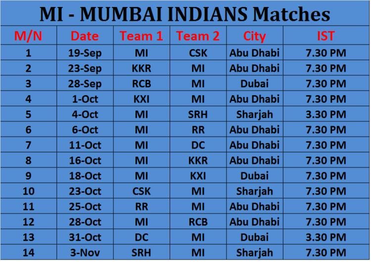 MUMBAI INDIANS Matches