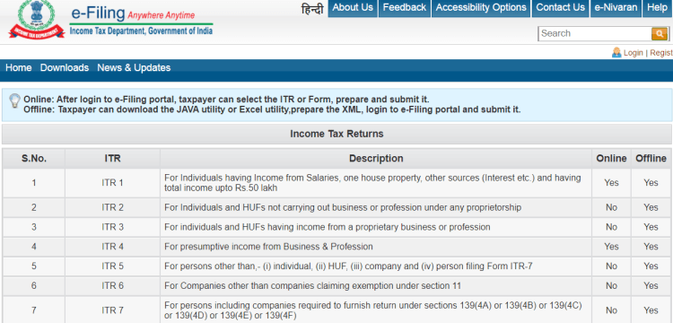 ITR form list to file income tax return