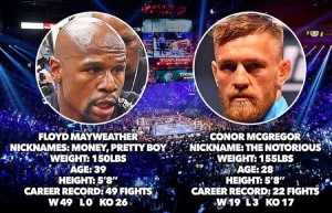 Report Suggests Floyd Mayweather vs Conor McGregor Done Deal ...