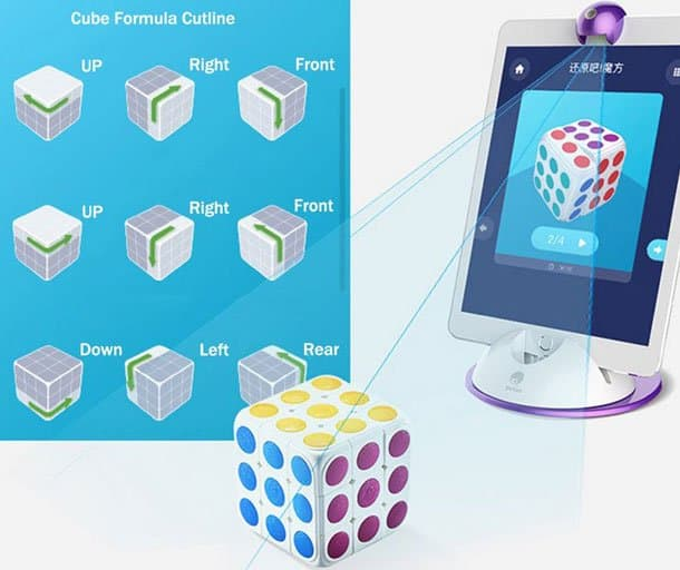 Digital Solution Magic Cube