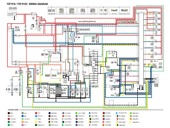 Virago 535 Wiring Diagram Virago Home Wiring Diagrams – Xv750 Wiring Diagram 1985