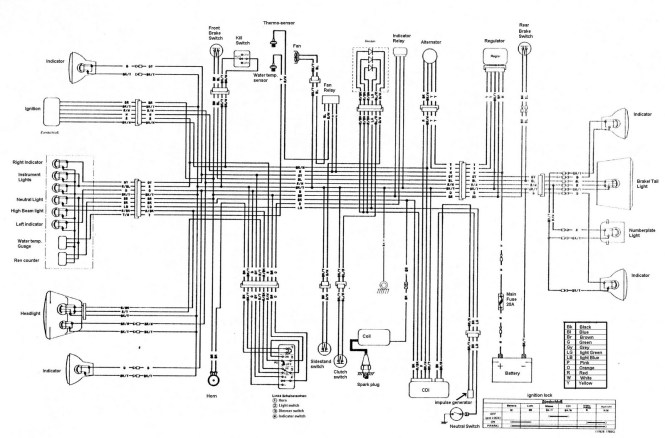 kawasaki bayou 300 electrical diagram kawasaki kawasaki bayou 220 ignition wiring diagram kawasaki on kawasaki bayou 300 electrical diagram