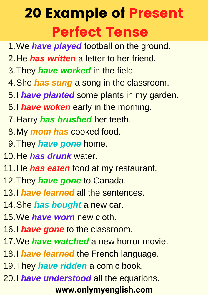 20 Example of Present Perfect Tense