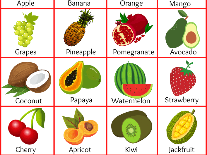 Fruits Name: List of Fruit Name in English with pictures