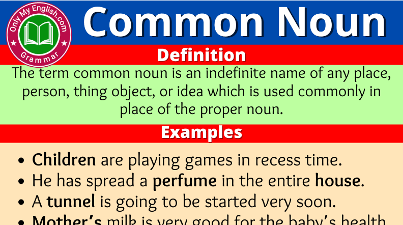 Common Noun: Definition, Examples, & List of words