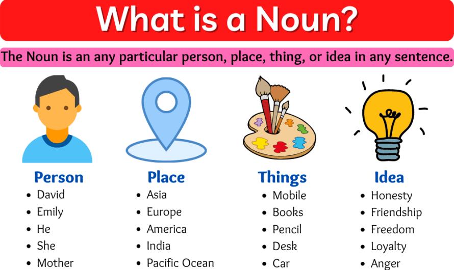 Noun: What is a Noun?