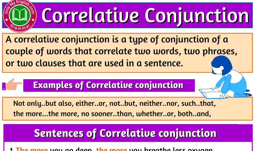 What is Correlative Conjunction? Examples and List