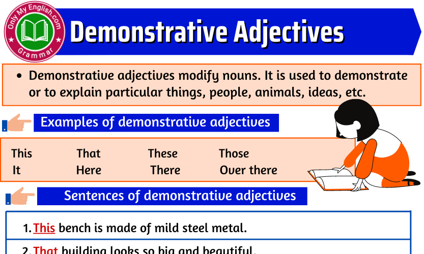 Demonstrative Adjectives: Definition, Examples & List