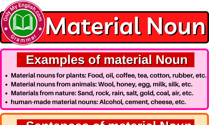Material Noun: Definition, Types, Examples & List