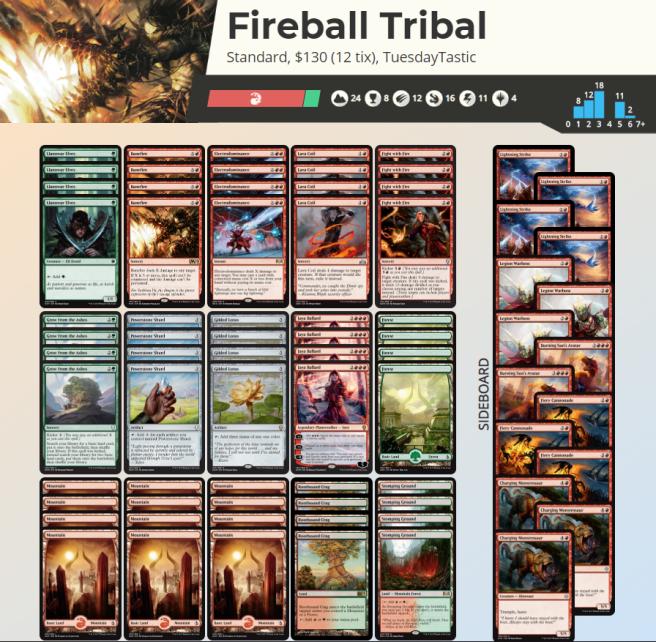 Fireball Tribal.PNG