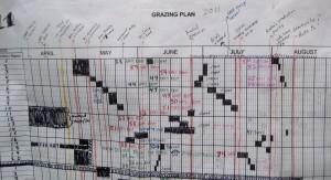 Troy Bishopp's Grazing Chart