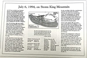This is a paper version of one of the signs along the Storm King 14 Memorial Trail. You can read it by clicking to make it full size.