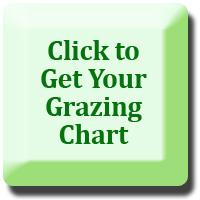 GrazingChartButton