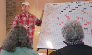 Troy runs workshops on how to use grazing charts.  Check his website for more information.