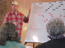 Troy teaching about grazing charts.
