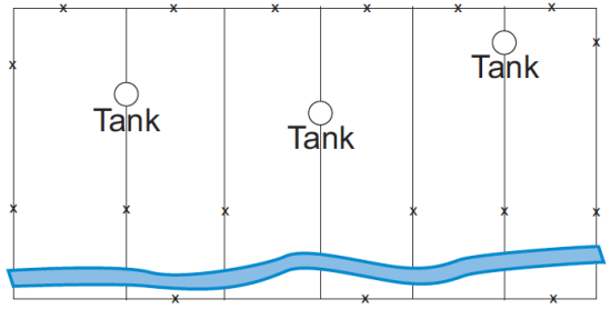 Water tank placement