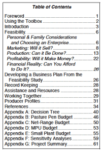 Here's the Table of Contents for the Toolbox.