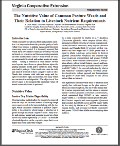 Cover of Weed Nutritional Values