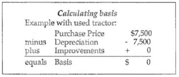 Calculating Basis