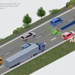 onvezeto-rendszer-acem-onroad-2
