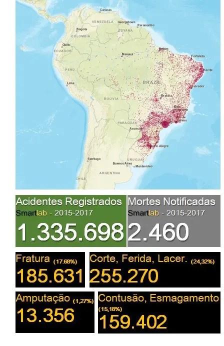 Distribuição geográfica de acidentes de trabalho