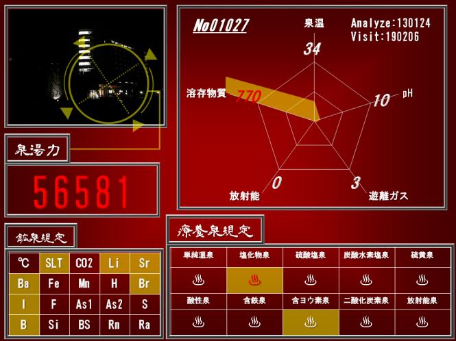chart01027jp