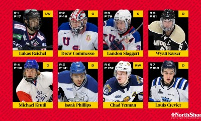 Chicago Blackhawks Draft Picks