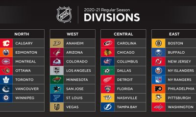 NHL New Divisions