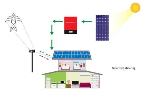 residential-solar-net-metering
