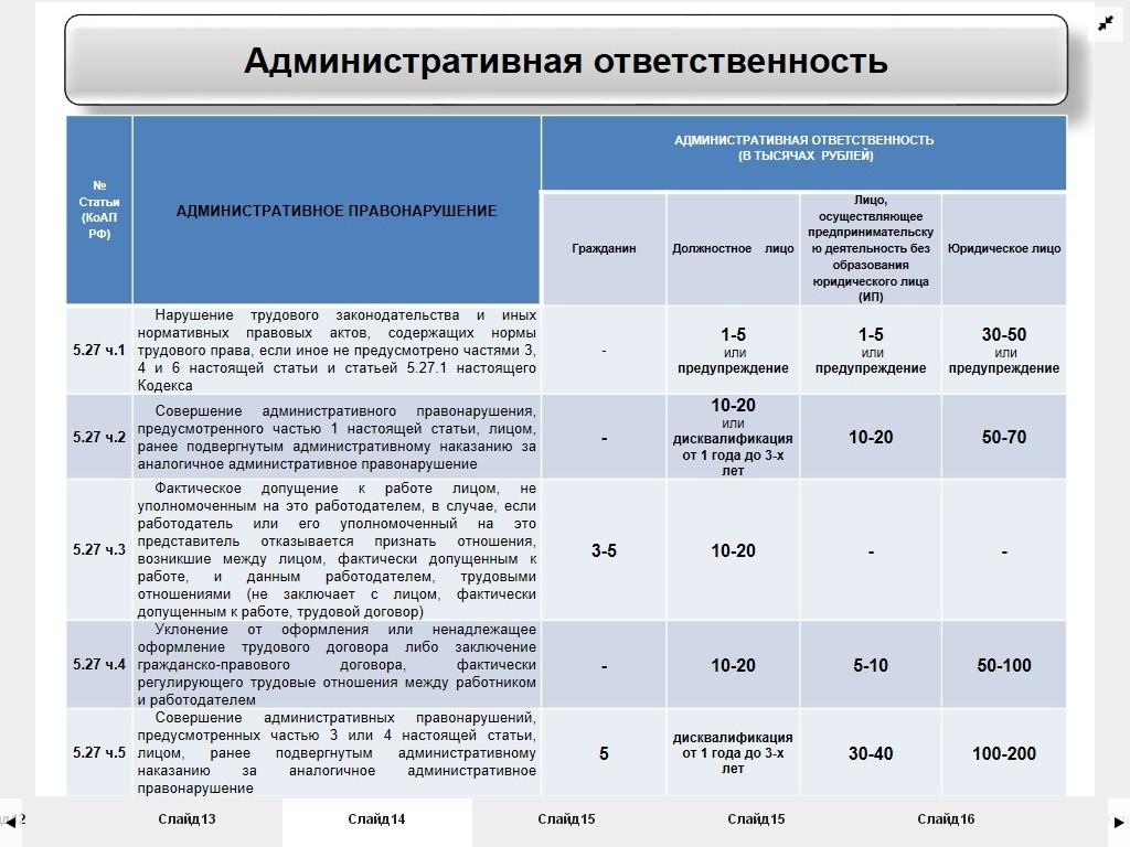 ataskaitų apie akcijų pasirinkimą pateikimas mokesčių deklaracijoje