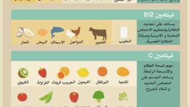 الفيتامينات فوائدها ومصادرها الغذائية