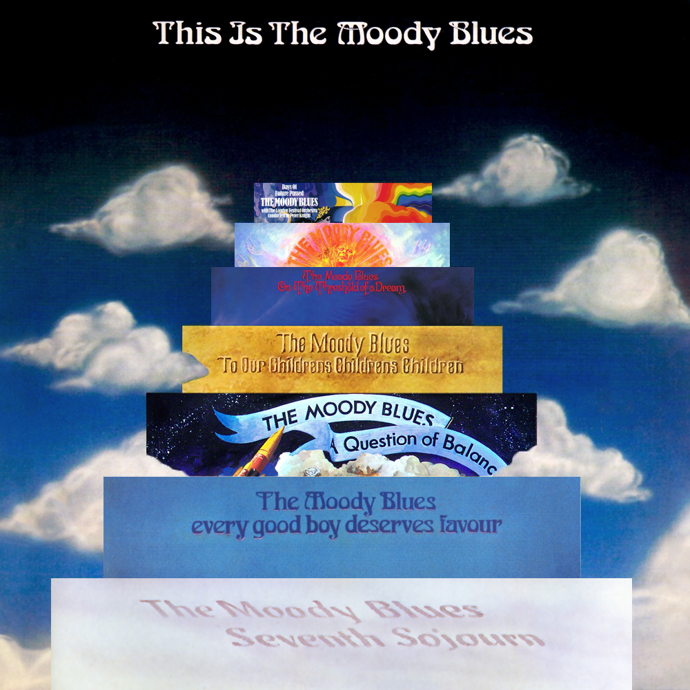 The Moody Blues…Rock & Roll Hall of Fame (updated) – On The Records