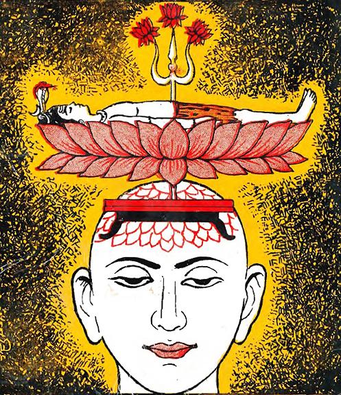 kundalini astrology ile ilgili görsel sonucu