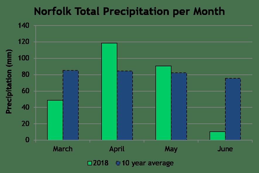 NorfolkTP June18