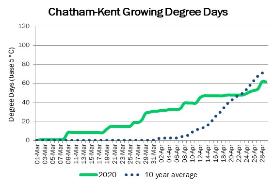 chatham_GDD_may1_