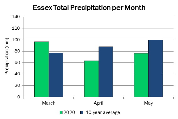essex_precip_may21_2020
