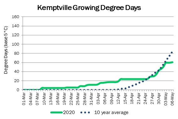 kemptville_DD_may7