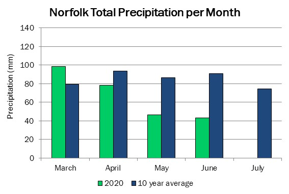 norfolk_precip_jul9