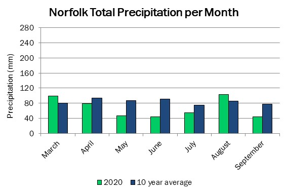 norfolk_precip_sep17